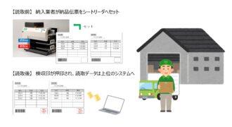 【NEW】導入事例                                                                    納品書の受付業務を省人化